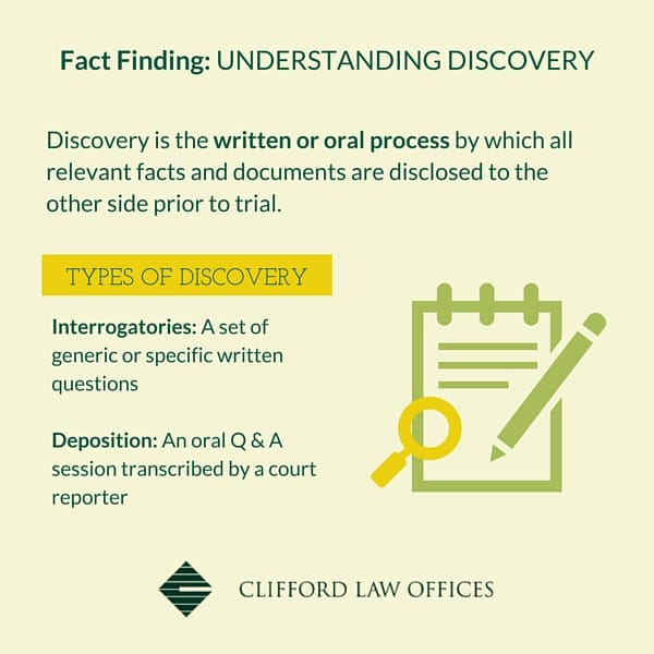 Personal Injury Case Timeline | Clifford Law Offices PC